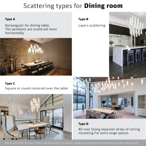 Dining structure